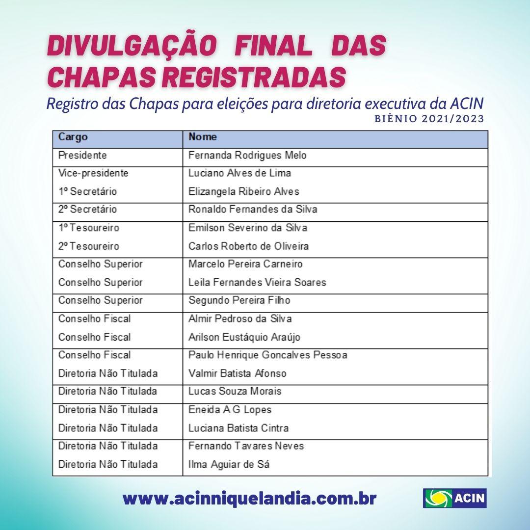 Divulgação final das chapas para eleições para diretoria executiva da ACIN 2021-2023